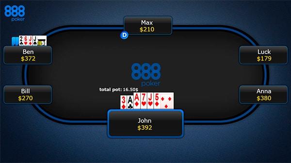 Четвертый раунд торговли в 7 карточном стаде
