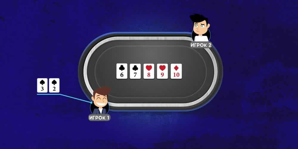 Ничья в покере. Ситуация 1