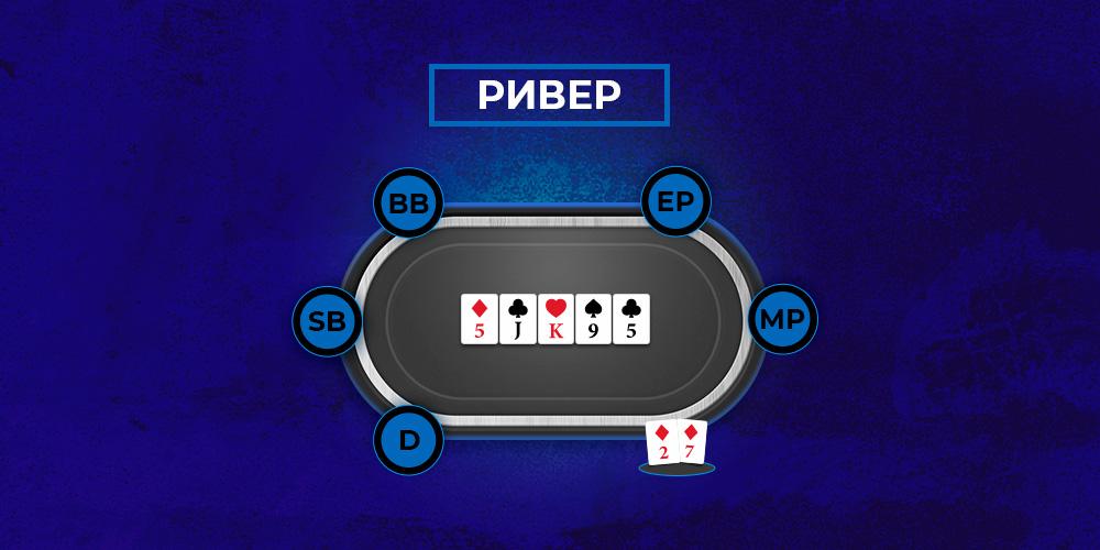 последняя улица в покере - ривер