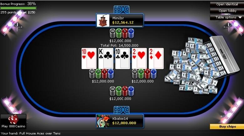 Бруно KeyzerSozePT Феррейра снова лучший в ежемесячных рейтингах на 888poker!